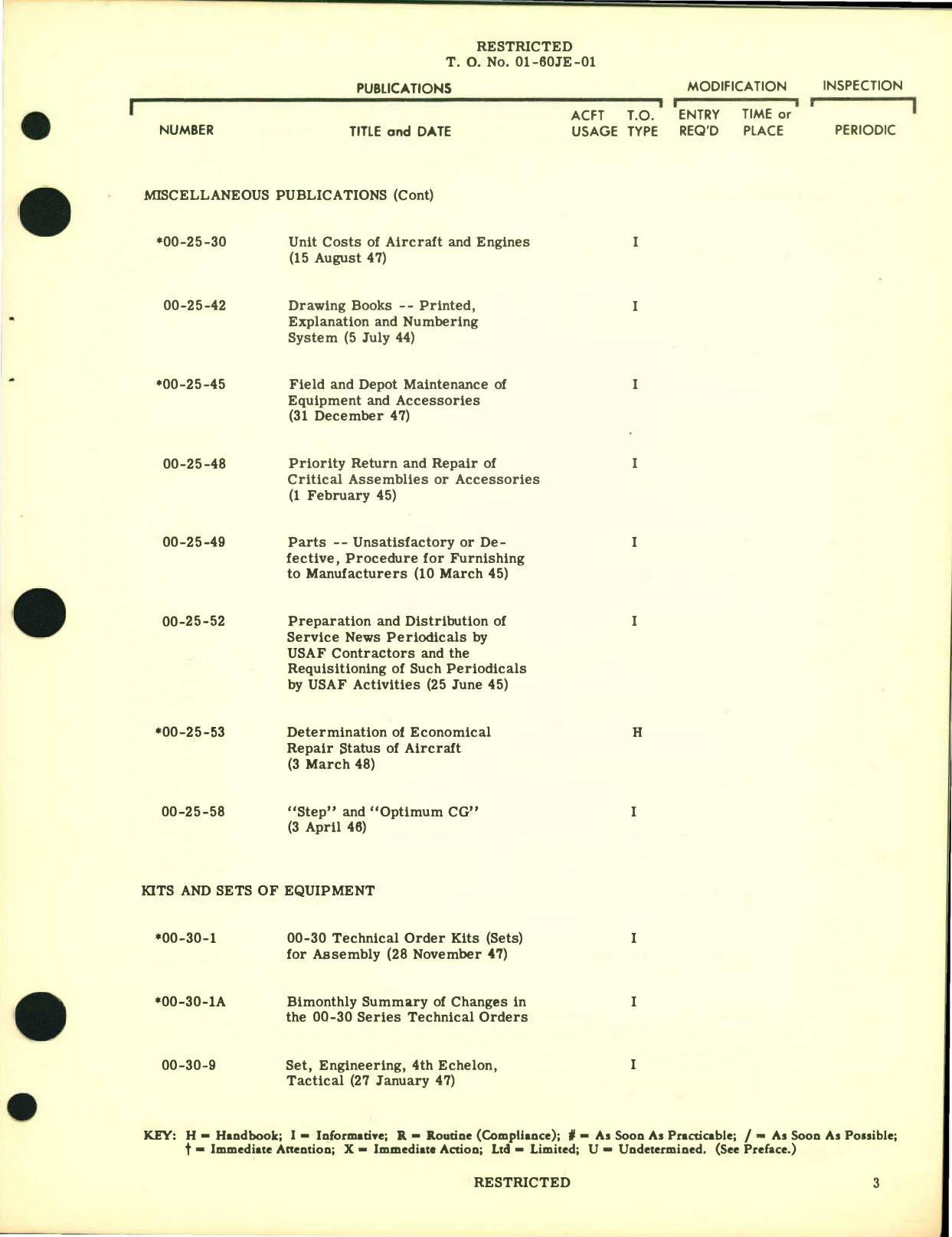 Sample page  7 from AirCorps Library document: F-51D Aircraft and Equipment - List of Applicable Publications