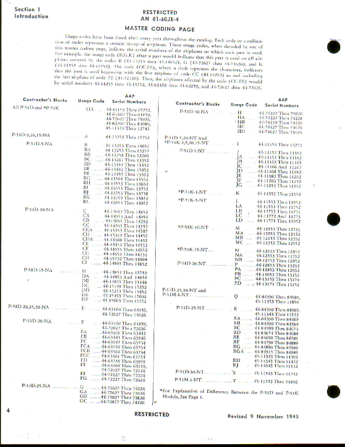 Sample page 6 from AirCorps Library document: Parts Catalog for P-51D and P-51K Aircraft