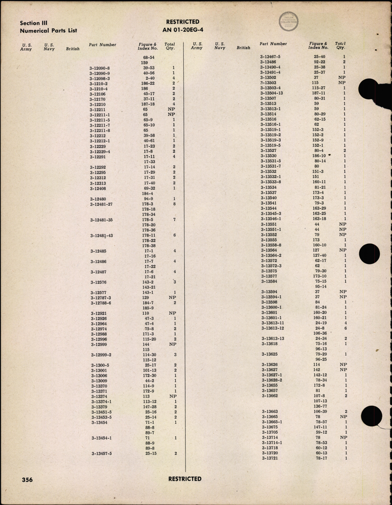 Sample page 362 from AirCorps Library document: Parts Catalog - B-17