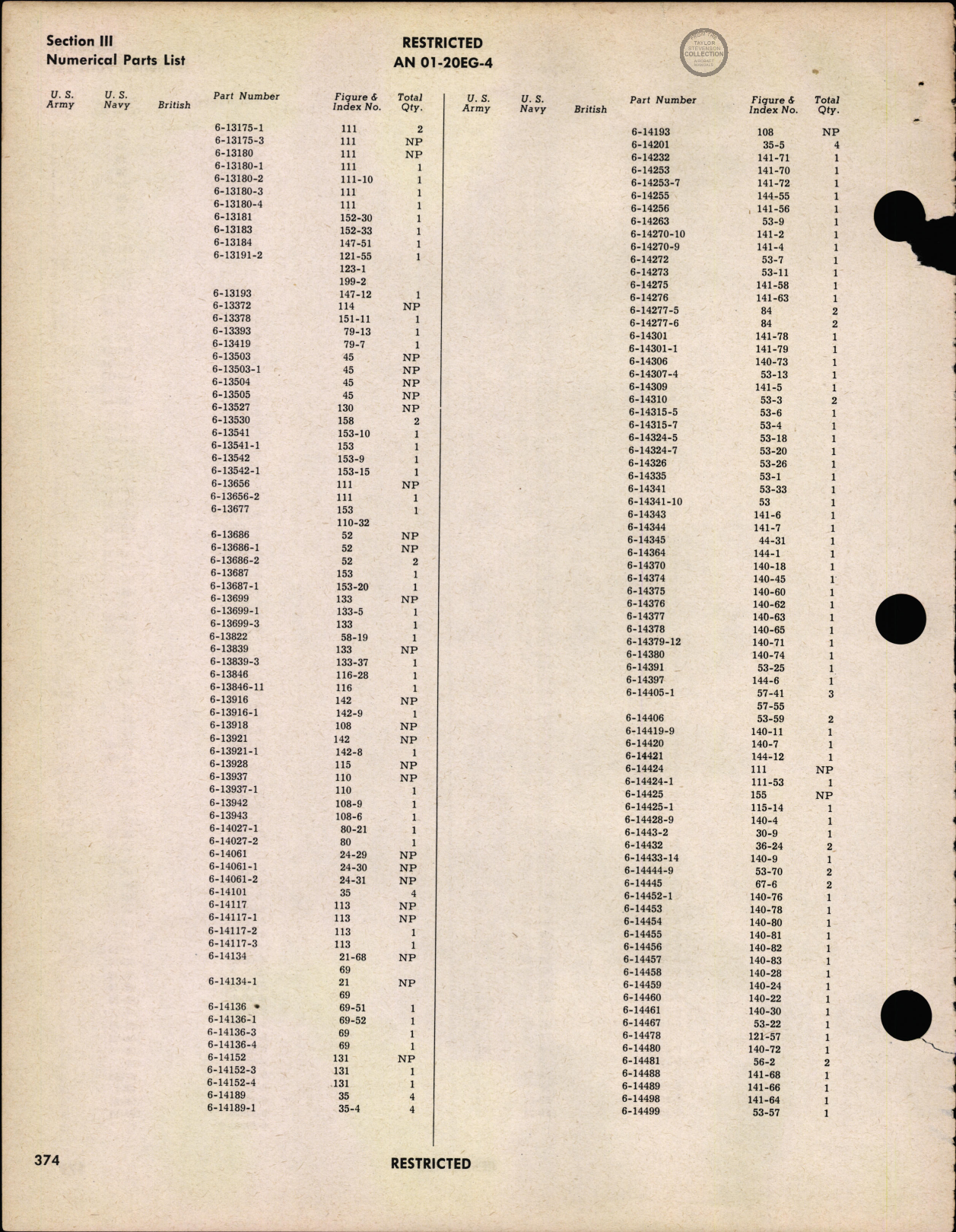 Sample page 380 from AirCorps Library document: Parts Catalog - B-17