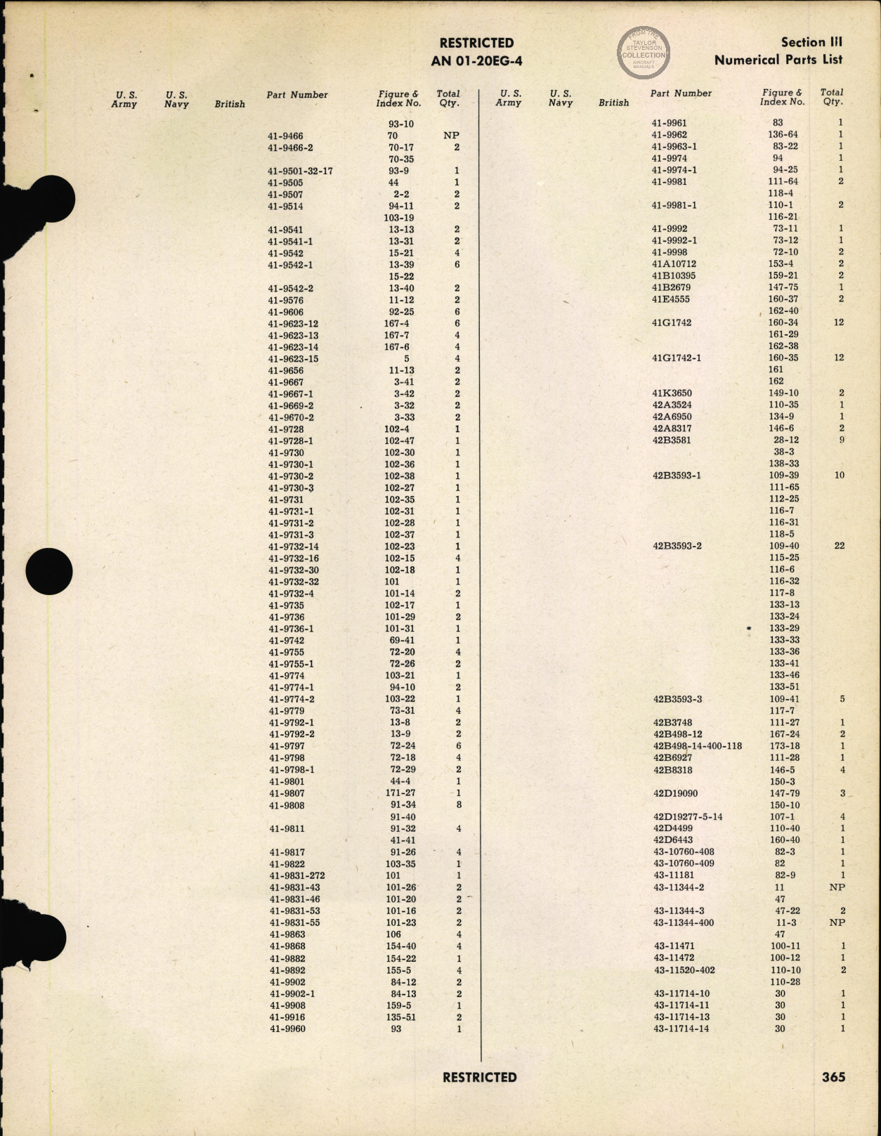 Sample page 371 from AirCorps Library document: Parts Catalog - B-17