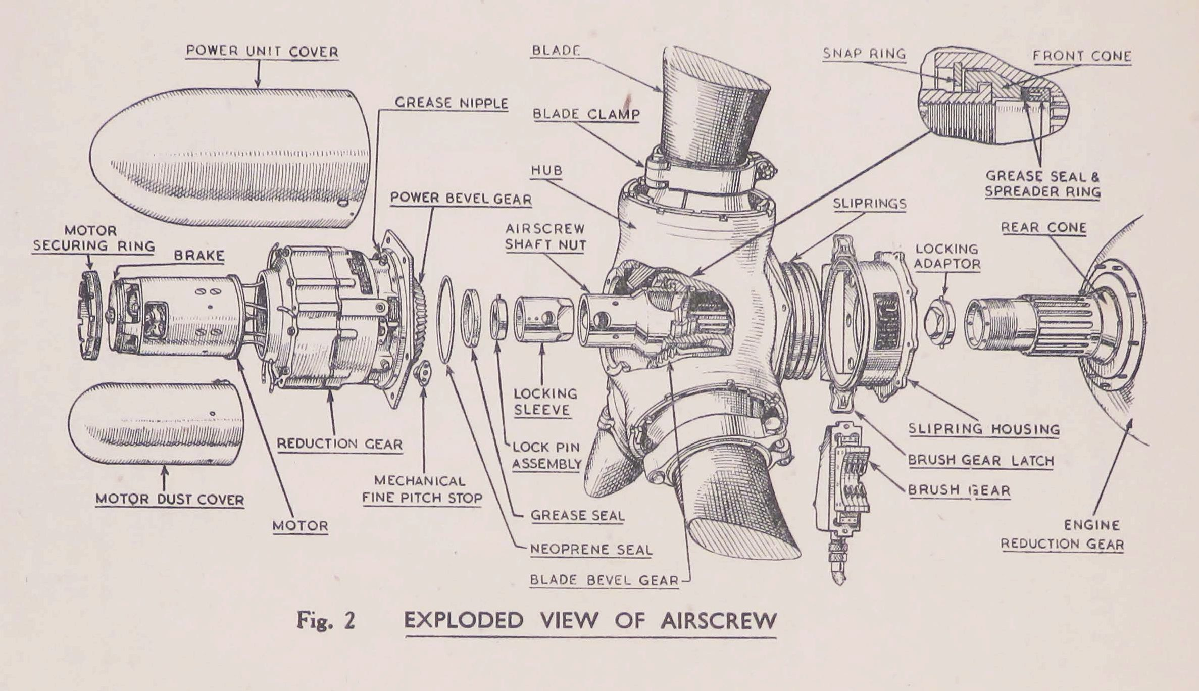 Curtiss Electric